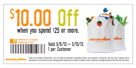 Supermarket coupons, Grocery coupon codes
