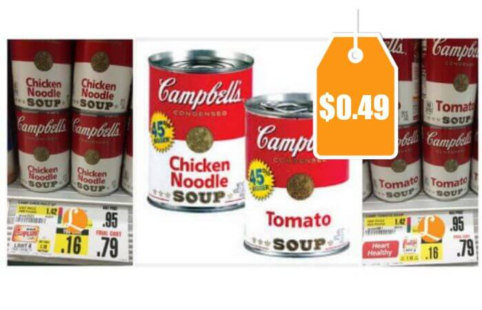 cambell s soup distribution channels