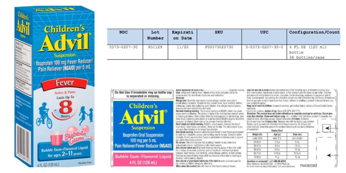 Childrens Advil Recalled Due To Improper Dosage Labelingliving Rich