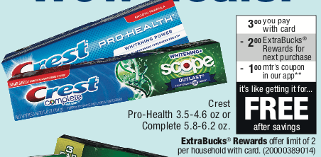 Crest Coupons January 2019
