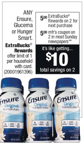 Glucerna Mini Treats Snack Bars Only $0 29 at CVS! {Reg